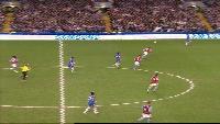 Обзор лучших матчей английской Премьер-лиги (на английском языке) Сезон-1 Classic Matches Chelsea VS Aston Villa 2009-10